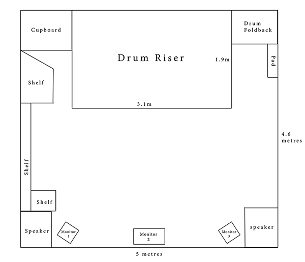 Stage schematic_small for web